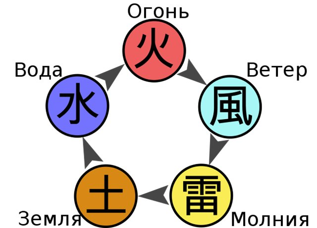 Japanese Symbols and their translations